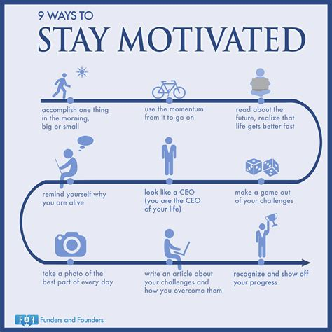 how to to stay how to stay motivated asian entrepreneur