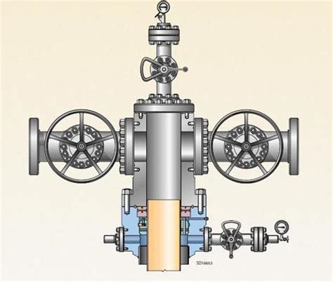 geothermal wellhead geothermal power plants