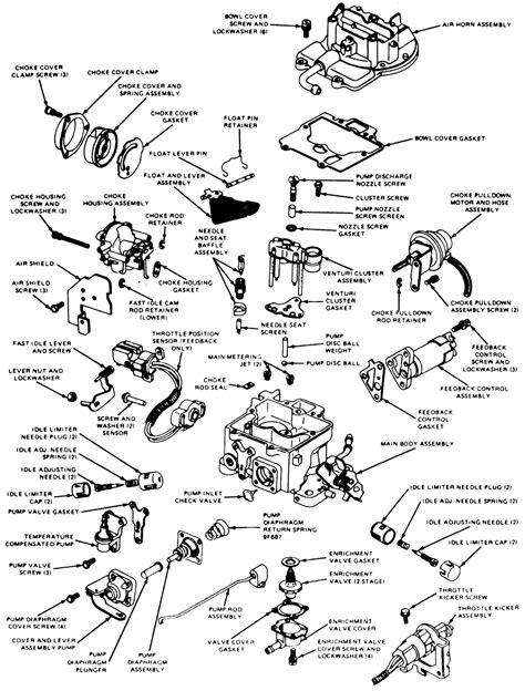 2 barrel carburetor diagram repair guides carbureted fuel system carburetor