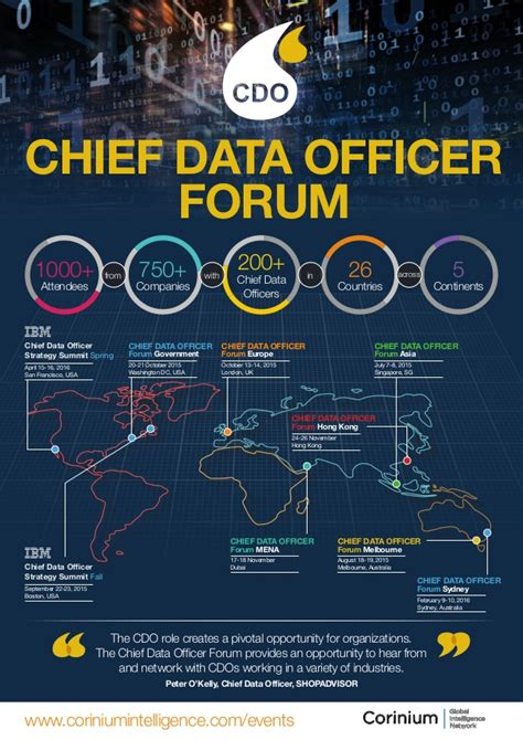 Officer Forum chief data officer forum data industry attendee review