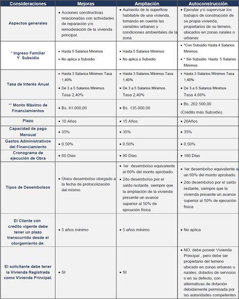 pago tenencia en quintana roo finanzas quintana roo tenencia tenencia 2015 y tenencia