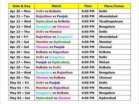 ipl matches list season 10 ipl 8 2015 match schedule youtube