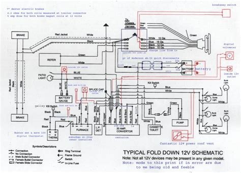 coleman tent trailer wiring diagram wiring diagram and