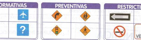 imágenes de informativas travies s tipos de se 209 ales informativas preventivas y