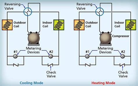 3 phase water heater wiring diagram 3 phase heater
