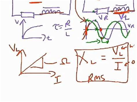 what is inductor in urdu what is inductor in urdu 28 images electronics mobile friendly basic electronics notes in