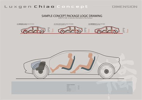 R Drawing Package by Luxgen Chiao Concept By Zion Hsieh At Coroflot