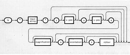 console significato pcos 7 gestione della console