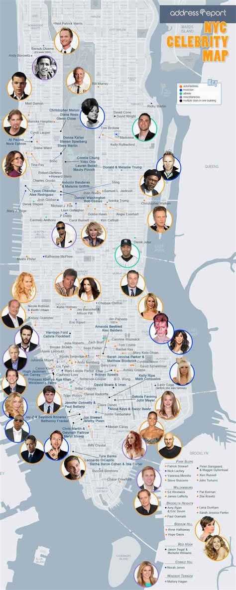 hollywood celebrities map the 2014 nyc celebrity star map infographic