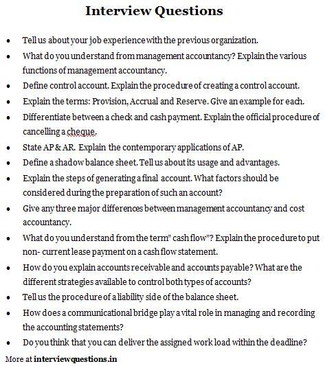 Interview Questions by Interview Questions Interview Questions
