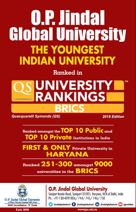 Op Jindal Global Mba Ranking by O P Jindal Global Youngest Indian Ad