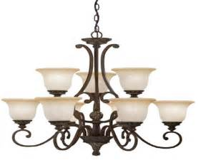 Kichler Lighting Careers Kichler Lighting Recalls Chandeliers Due To Injury Hazard