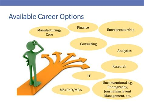 Phd Options After Mba Finance by Choosing Career In Sector