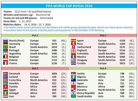 fifa result 2018 2018 world cup qualifiers table south america designer
