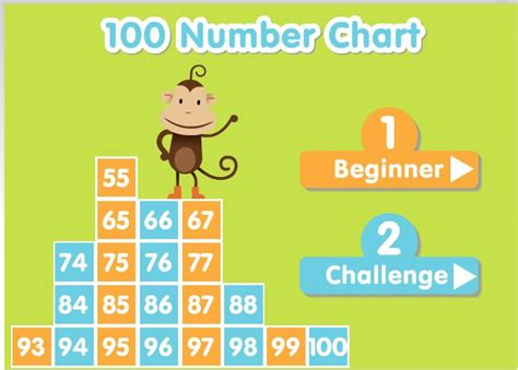 pattern games abcya 100 number chart http www abcya com one hundred number