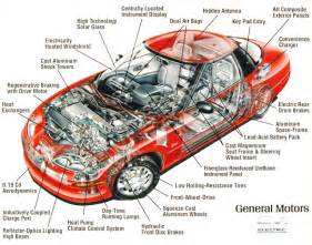 car parts new car parts car assamble parts basic car parts car engine
