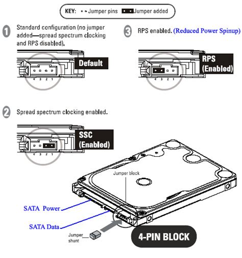 Hardisk Spectra 320gb Tech Arp Western Digital 320 Gb Scorpio Black Notebook Disk Drive Review Rev 2 0
