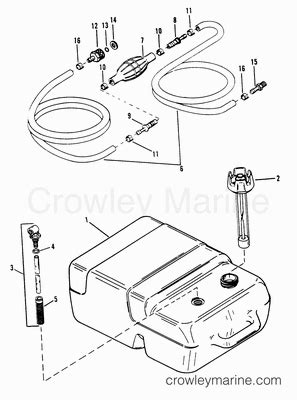 dual battery system wiring diagram for inboard motor