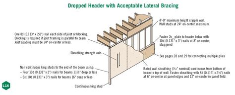 dropped header design guide dropped vs raised headers trus joist technical support
