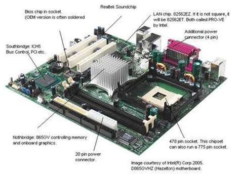 The Motherboard Won T Give A Response Fixya