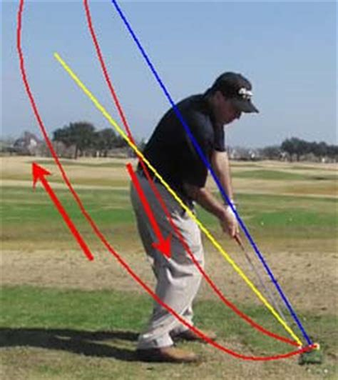 trackman swing plane brian manzella s ideas on trackman teaching message board