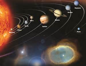 printable solar system diagram pics about space