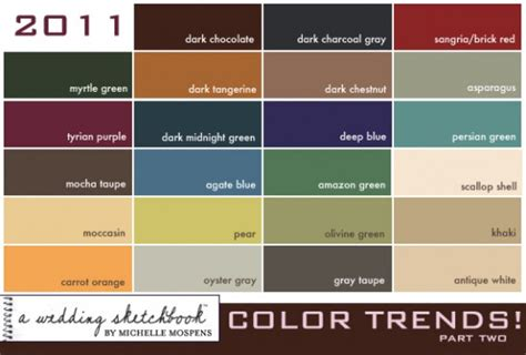 trending colors with love creations january 2011 wedding trends colors