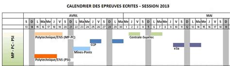 Calendrier Concours Cpge Cpge Informations Ups Enonces Concours Physique Page 1