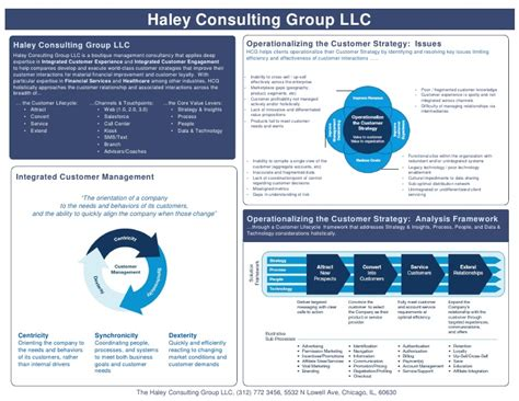 Mat Finance by Hcg Information Placemat