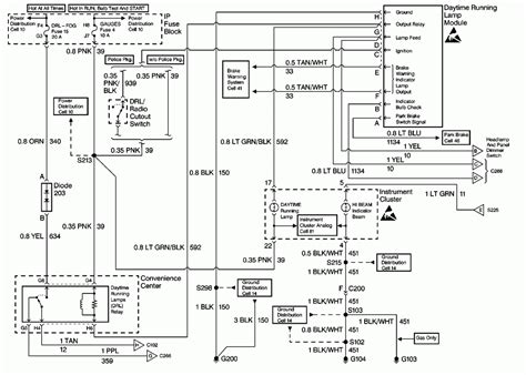 1999 suburban headlight wiring diagram wiring diagram and schematics 1999 suburban lights do not work checked fuses and circuit breakers they are in