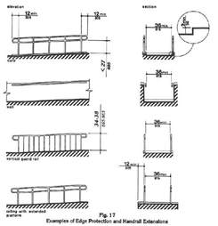 ada handrail ada stair handrail requirements pictures to pin on