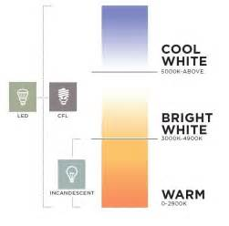 led light bulbs color temperature led lighting explained shopping and buying tips ls plus