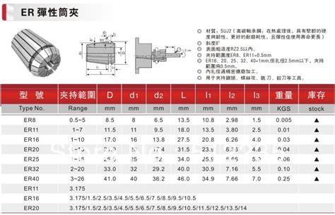 Er25 1 Mm Collet Chuck Cnc Spindle Motor 15pcs Er25 Collet Chuck Holder 2 16mm Precision