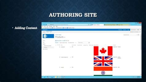 enable save as template option publishing site sharepoint online