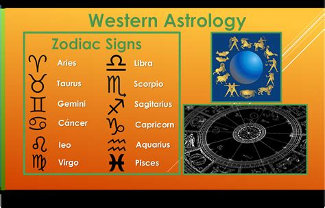 saturn signs western and vedic astrology saturn signs houses