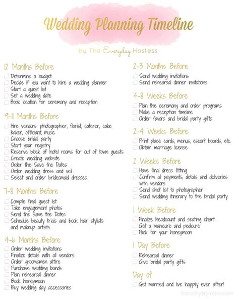 Wedding Year Timeline by Wedding Planning Timeline Wedding Wednesday The