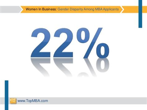 Mba Applicants by In Business Gender Disparity Among Mba Applicants