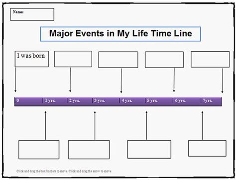chronological biography exle my life time line template k 5 computer lab technology