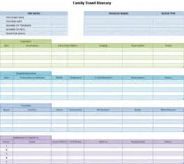 itinerary travel template travel itinerary template 8 free templates schedule