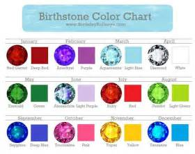 birthstone colors 21 best images about birthstone list on color