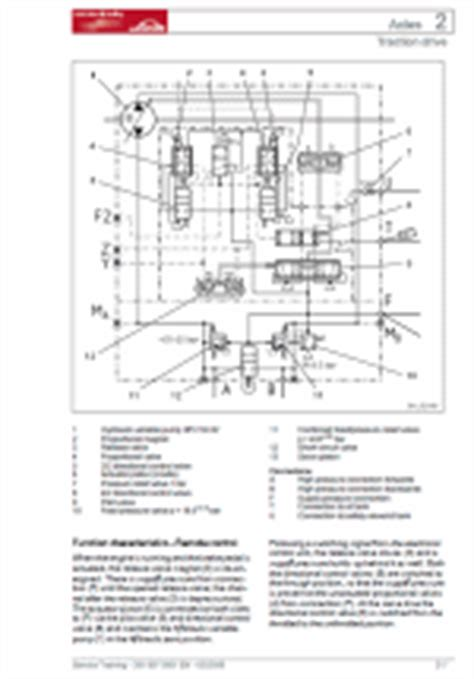 Linde 391 Series Ic Truck Service Manual For Linde 391
