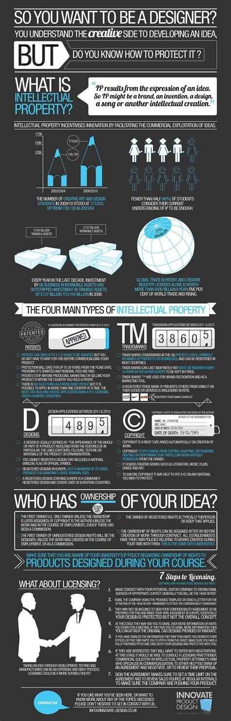 design guide definition patent baristas
