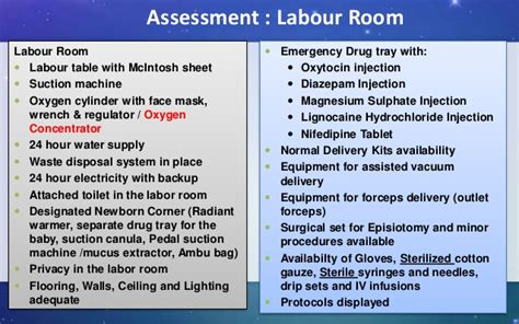 drugs used in labour room ideal labour room