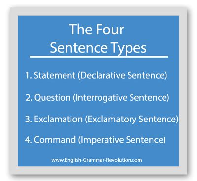 Sentence With Cupboard Sentence Types Learn All Four