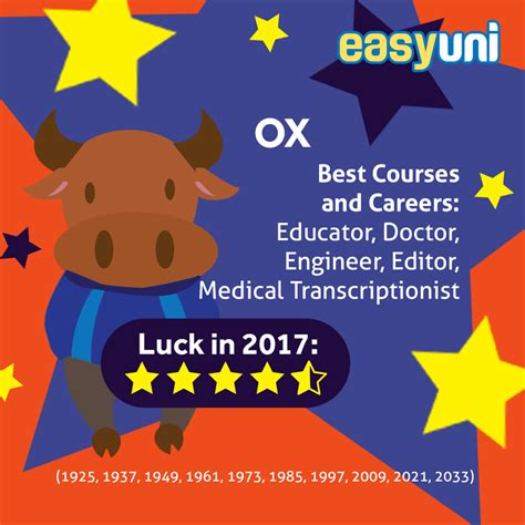 new year 2017 for ox new year 2017 for ox 28 images 07 01 2017 ox