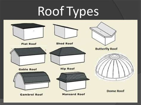Roof Types Pictures Roofs