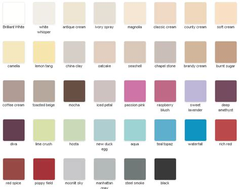 johnstones emulsion vinyl silk custom mixed colours