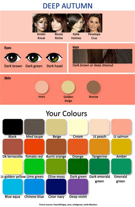 deep autumn color palette 12 seasonal palettes 3 autumns expressing your truth blog
