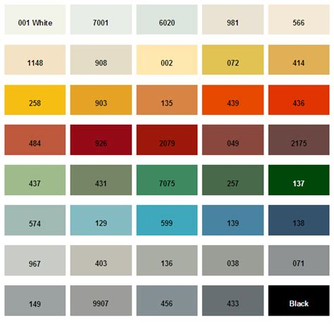ral paint code chart car interior design