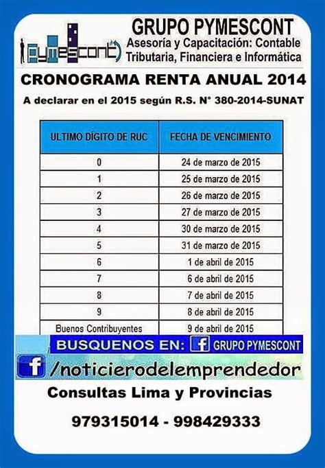 cronograma declaracion renta anual 2015 renta anual 2014 noticiero del emprendedor